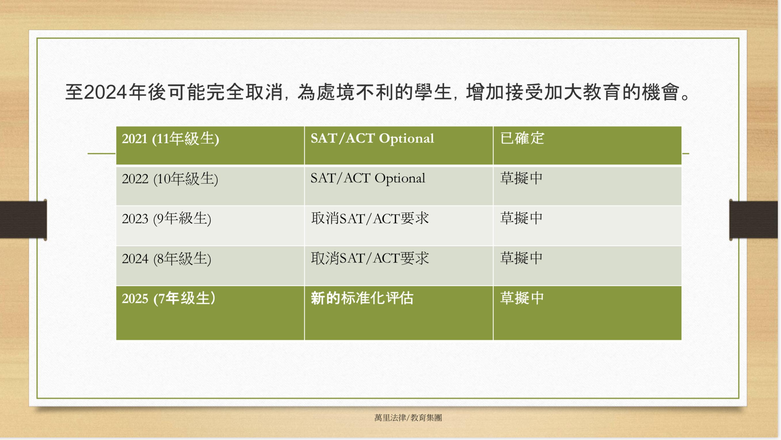 44C39F08-A908-4591-AC56-A4B1094592F7